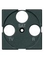 HS4207 Cover plate TV-R-SAT
